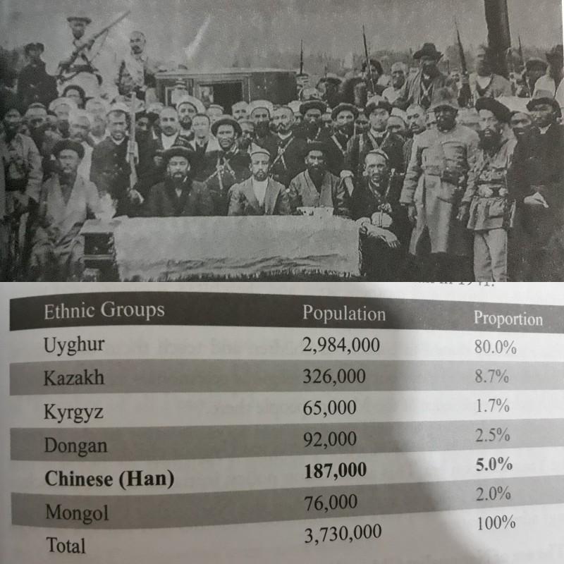 uighur turkistan timur tunas peradaban cradle of civilizations6-dakwah.id